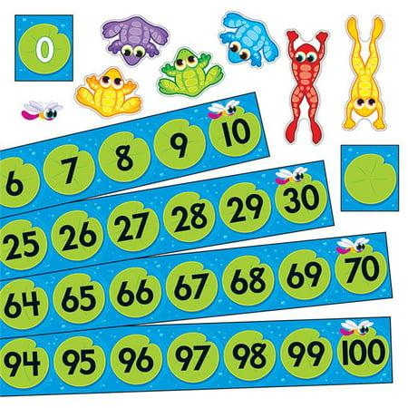 Frog Pond Number Line - Trend Enterprises T-8211BN Frog Pond Number Line Bulletin Board Set, Set of 2
