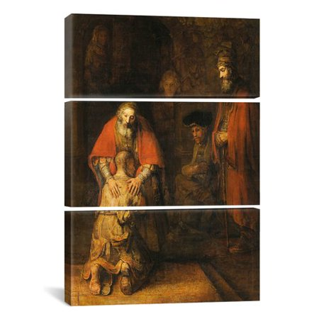 Icanvas Return Of The Prodigal Son 1668 1669 Van Rijn By