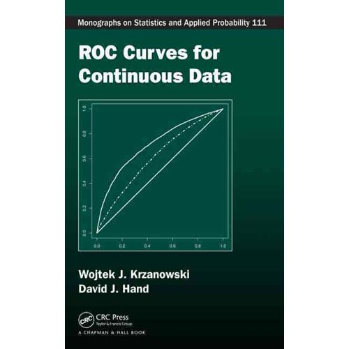 ROC Curves for Continuous Data