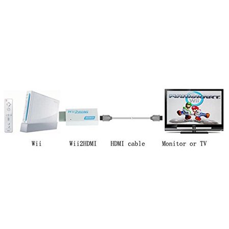 Full 1080p 720P HD Nintendo Wii To HDMI Converter Output 480i Upscaling Adapter