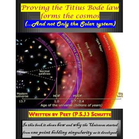 Proving the Titius Bode Law Forms the Cosmos: (and Not Only the Solar System)