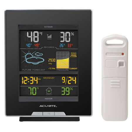 Acurite 02008 Color Weather Station (Dark Theme) ()