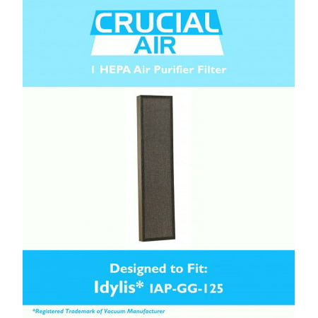 Idylis IAP-GG-125 Air Purifier, Part # FIL-GG-125 (Parts And Accessories)