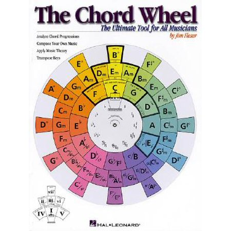 The Chord Wheel (Paperback)](Gold On The Ceiling Chords)