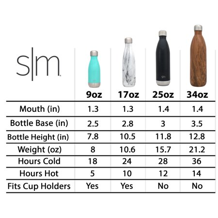 Finders | Simple Modern Wave Water Bottle - Vacuum Insulated - 4