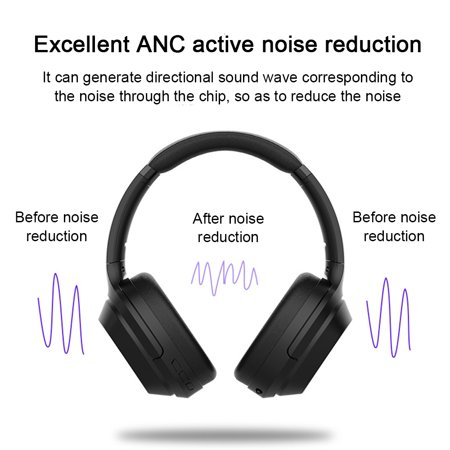 Active Noise Cancelling Headphones, Over Ear Wireless Bluetooth Headset Microphone, 25Hrs Playtime, Foldable Soft Protein Earpads Earphones for Travel Work TV PC Phone - image 2 de 9