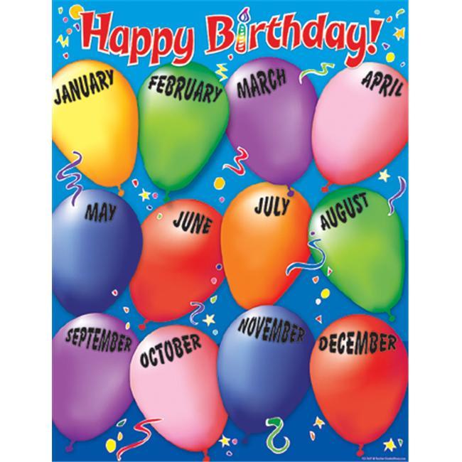 Teacher Created Resources TCR7617 Joyeux anniversaire 2 Graphique - image 1 de 1