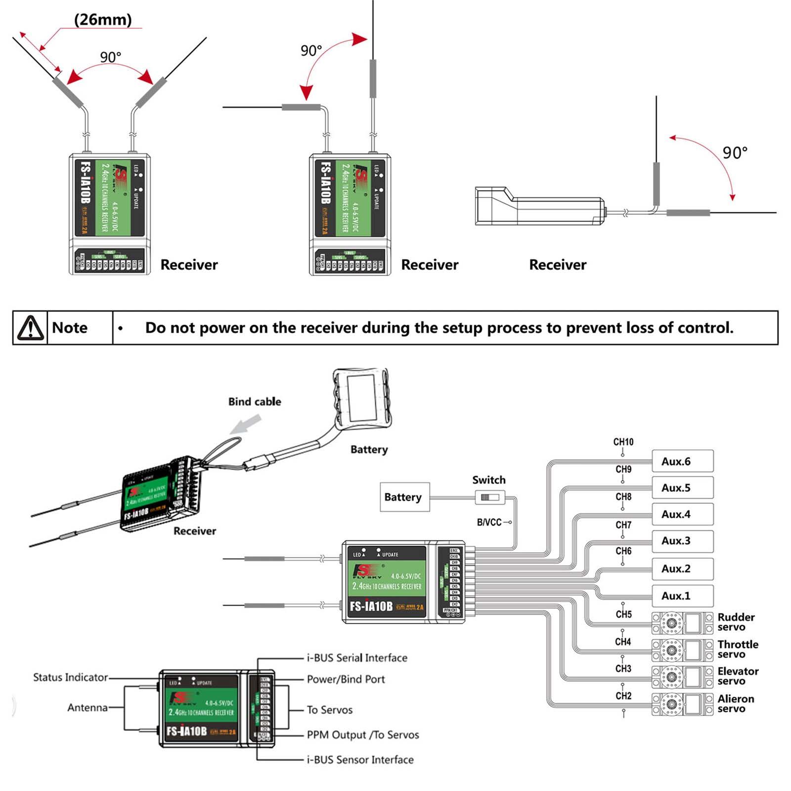 szkola-liderow.pl RC Model Vehicle Parts & Accs Radio Control ...