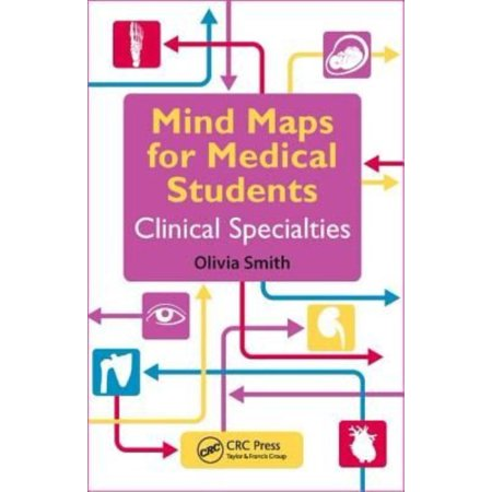 Mind Maps For Medical Students Clinical Specialties  Clinical Specialties