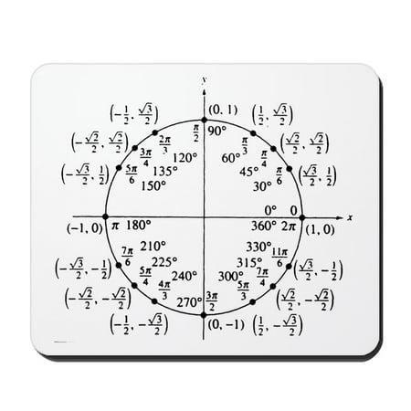 Unit Circle - CafePress - Trig Unit Circle - Non-slip Rubber Mousepad, Gaming Mouse Pad