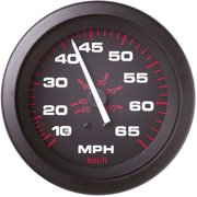 SeaStar Solutions Amega 65-MPH Pitot-Type Speedometer Kit