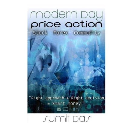 Modern Day Price Action  Theory For Making Profit Ad Stop Loosing Money