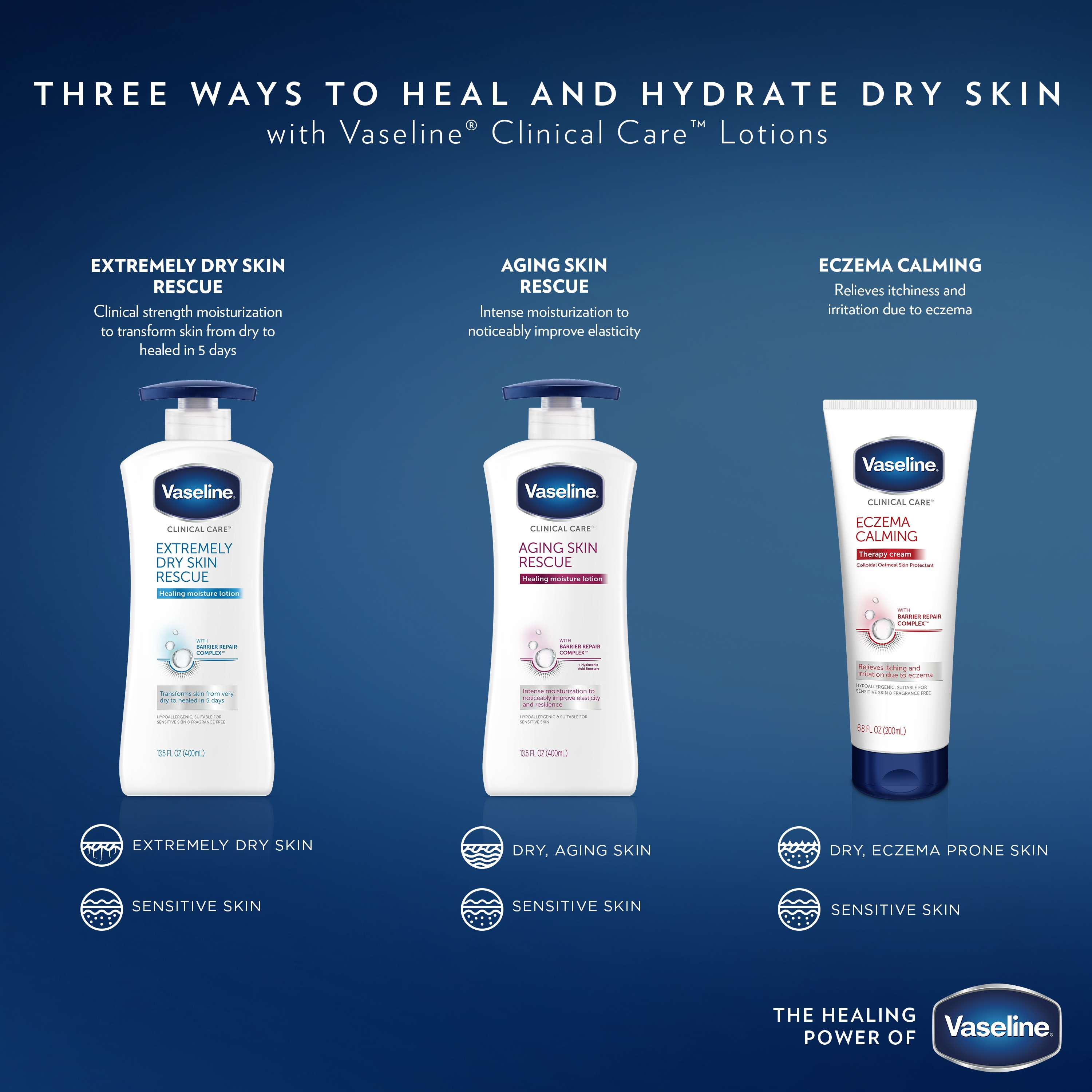 Vaseline Clinical Care Hand And Body Lotion Extremely Dry Skin Rescue 13 5 Oz Walmart Com Walmart Com