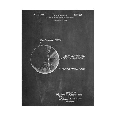 Billiard Ball Patent Print Wall Art By Cole