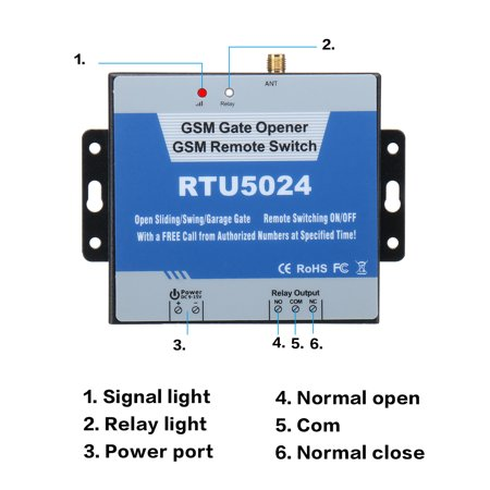 RTU5024 GSM Door Gate Opener Wireless Remote Control On/Off Switch Free  Call SMS