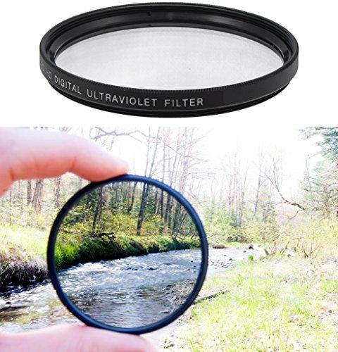 Professional High Definition 43mm Clear Digital Ultra Violet UV Filter for Canon EF-M 22mm f/2 STM Lens