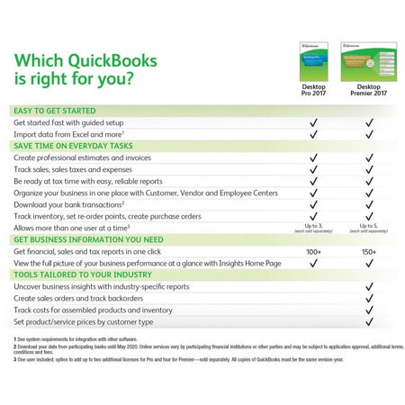 Intuit QuickBooks Premier 2017 - Walmart com