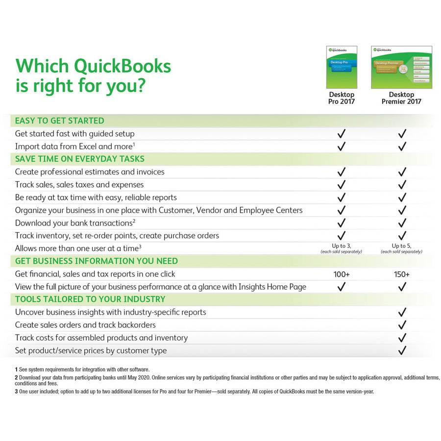 Intuit QuickBooks Premier 2017