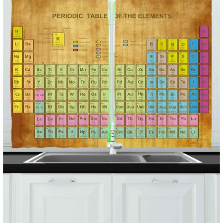Periodic Table Curtains 2 Panels Set, Chemistry Elements for Classroom Geek Science Lovers Vintage Style Print, Window Drapes for Living Room Bedroom, 55W X 39L Inches, Multicolor, by Ambesonne](Classroom Curtains)
