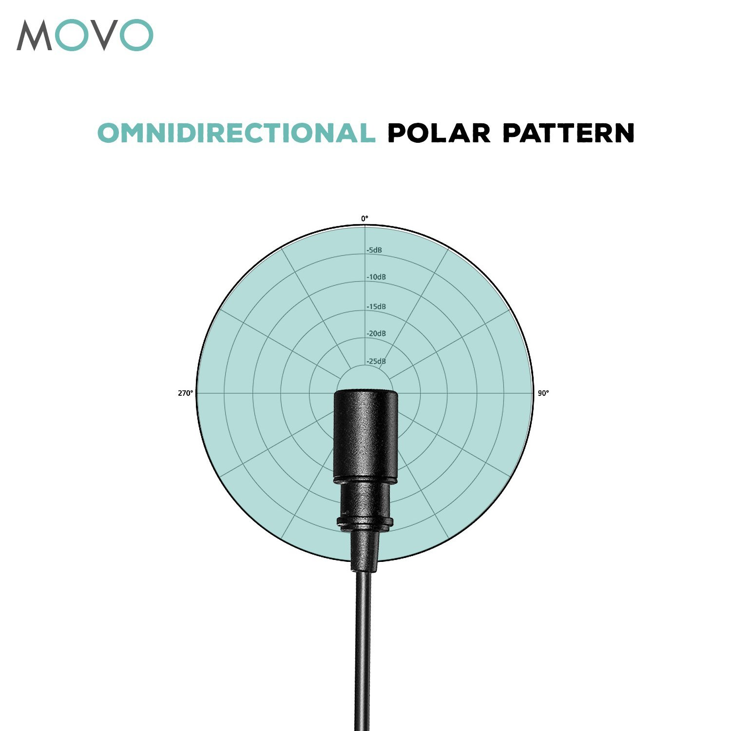 Movo LV1 Lavalier Lapel Clip-on Omnidirectional Condenser Microphone for Came...