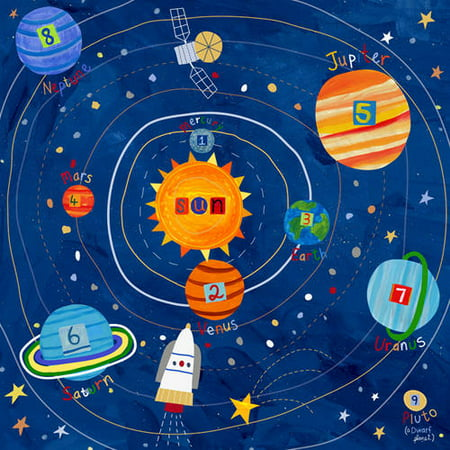 Oopsy Daisy Too\'s Blast Off! Solar System Canvas Wall Art, 21x21 ...