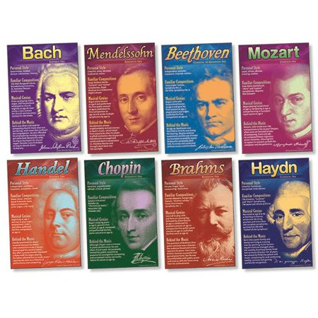 North Star Teacher Resource NST3072 Composers Bulletin Board Set - image 1 of 1