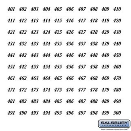 Salsbury 2495-5 Numbers - Self Adhesive Sheet of 100 for Data Distribution Aluminum Boxes - 401 to 500 Series, 8.5 x 12 x 0.25 in. - Containers For Sweets