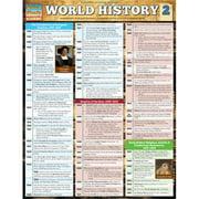 BarCharts 9781423221746 World History 2 Quickstudy Easel