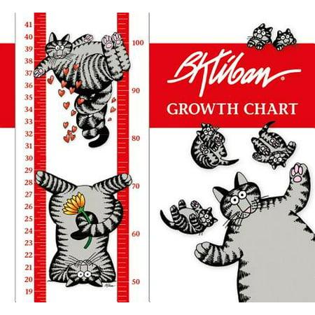 Kliban Cat Halloween (Gwc B. Kliban Cat Growth)