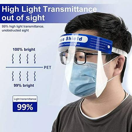 Isolation Screen Protective Mask Compression Volume Anti-Spray Face Shield - image 4 de 5