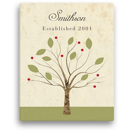 Personalized Family Tree 11