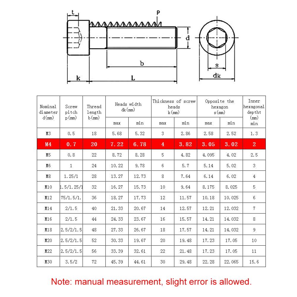 Zitainn Hex Screw,M4 DIN912-A2 Stainless Steel Allen Bolt Socket Cap Screws Hex Screw M4*8