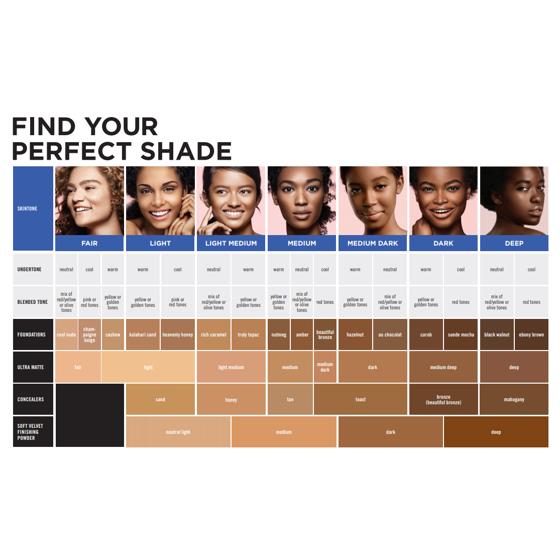 Black Opal True Color Stick Foundation Spf 15 Nutmeg Walmart