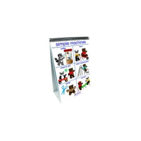 Newpath Learning Early Childhood Pushing Moving And Pulling Double Sided Laminated Flip