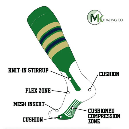 TCK Elite Baseball Long Stirrup Socks (F, 7in) Kelly Green, Vegas Gold, Navy (L)](Mens Baseball Stirrups)