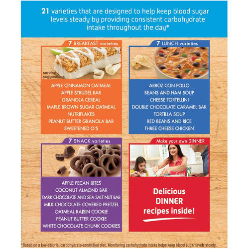 How many weight watchers points per day to lose weight