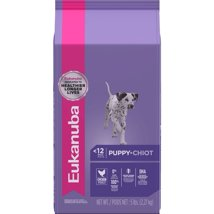 Dog Food: Eukanuba Puppy