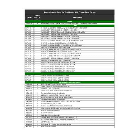 Lenovo 03T8159 System Board Thinkcentre M82 Sff Tw B75 Matx Motherboard Ga 03T6226 2 Lenovo Download Lenovo Com 03T6626 N