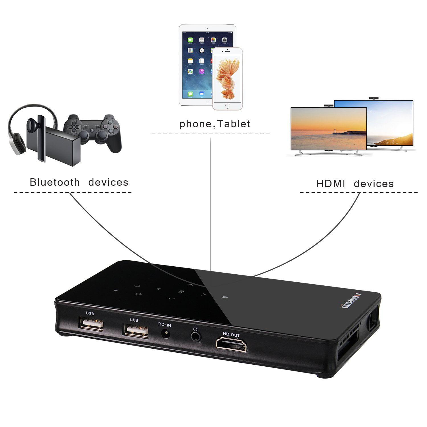 1080P MORECOO Mini  Video Projector(Wireless/Bluetooth)