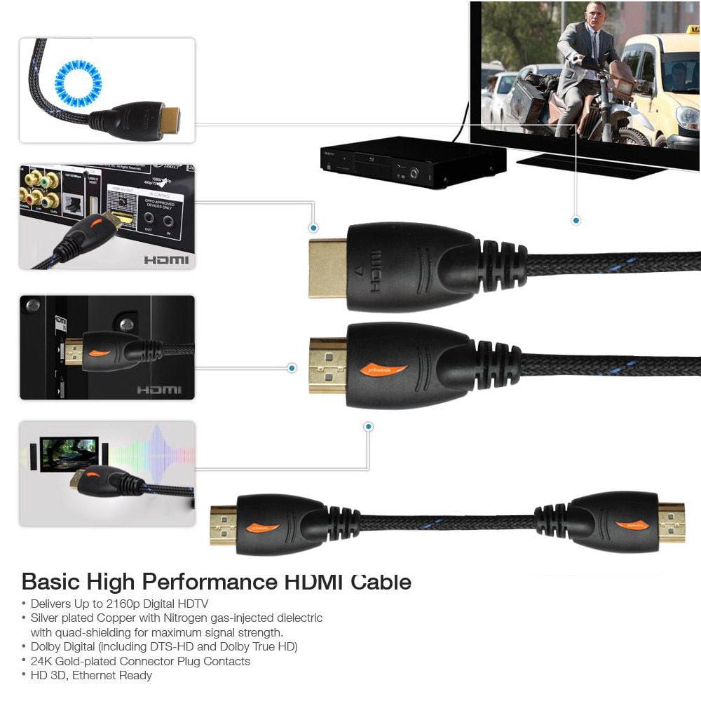 LIVEDITOR 30FT GOLD HDMI v1.4 Cable w/Nylon Net Ferrite Cores 1080P 3D Ethernet HDTV DVD - image 6 de 7
