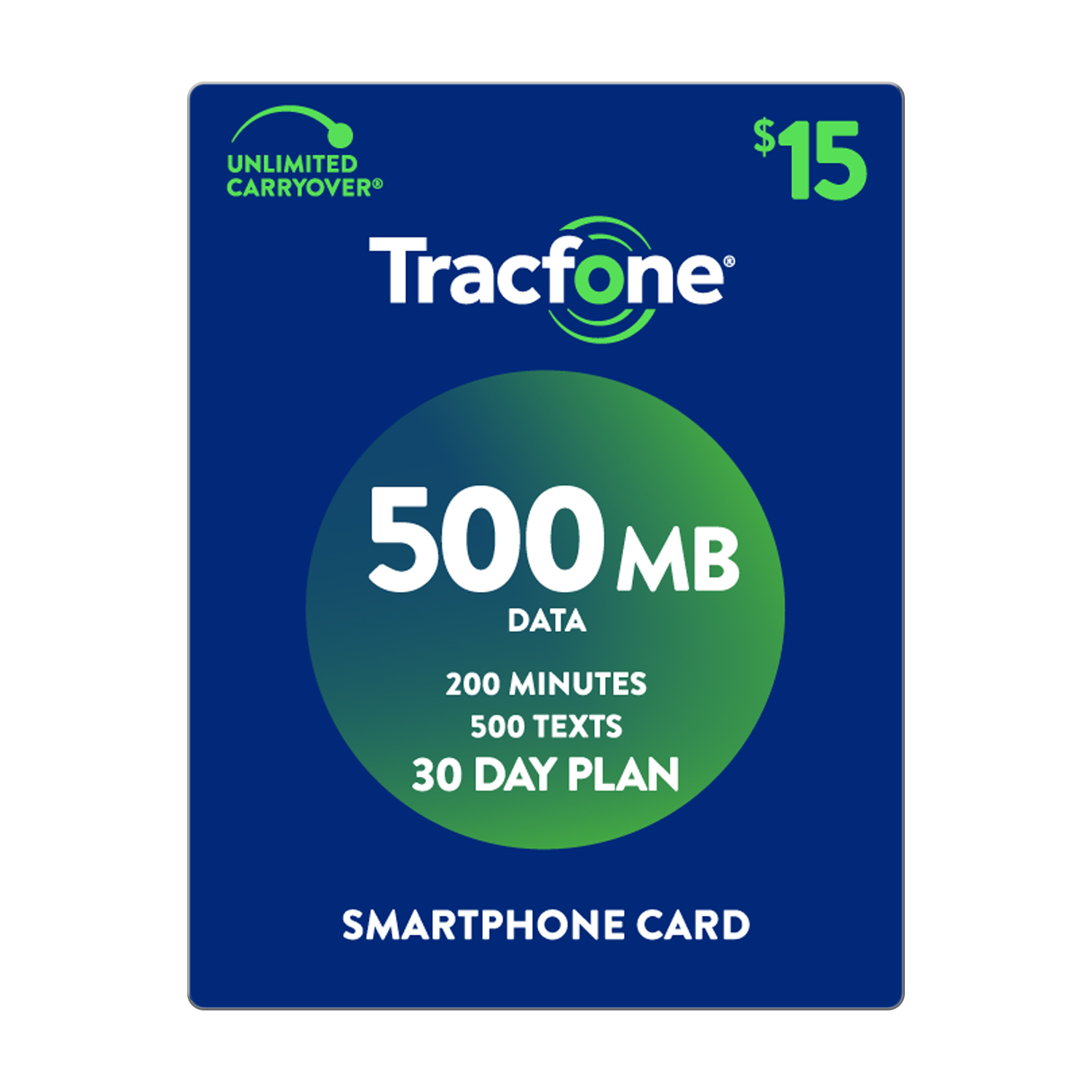 Online dating first email questions on tracfone
