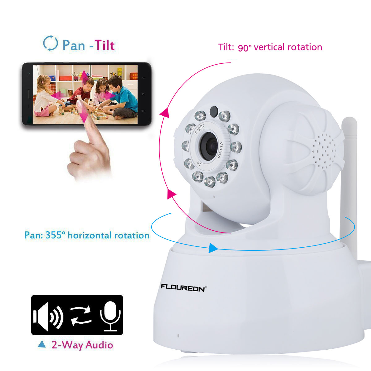 FLOUREON 720P Wifi Megapixel H.264 Wireless PT CCTV Security IP Camera White US