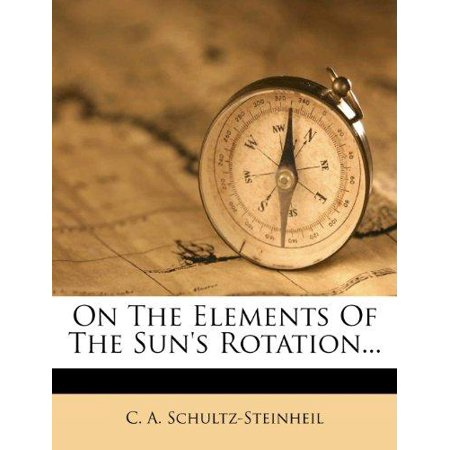On The Elements Of The Suns Rotation