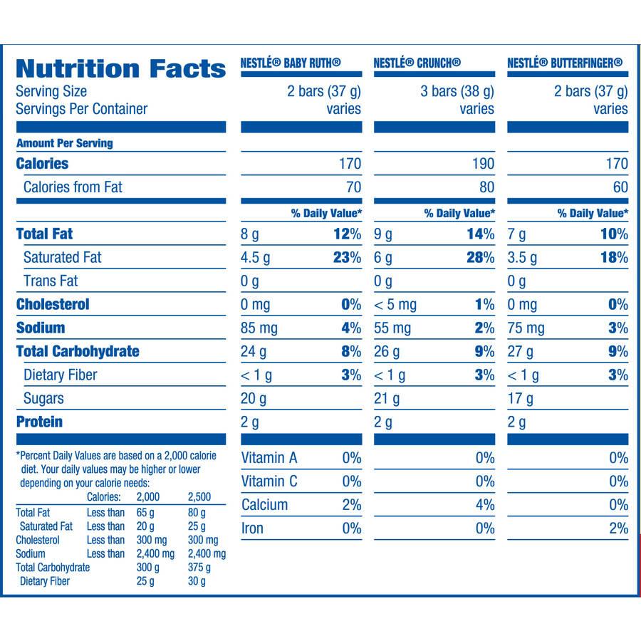 Kit Kat Nutrition Facts Fun Size - Nutrition Ftempo
