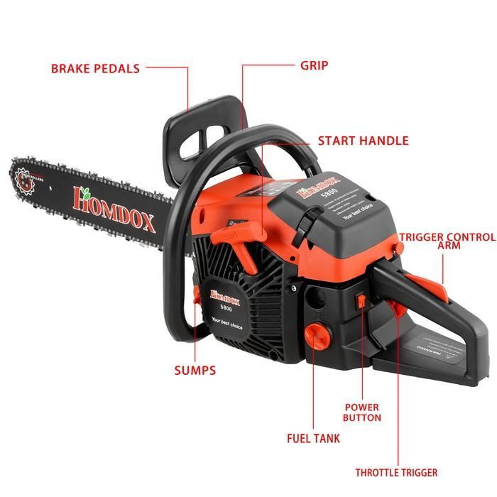 Yallstore 20-inch 3.4HP 58cc Gas Engine Electric Chainsaw