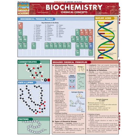 Biochemistry Chemical Concepts Reference Guide