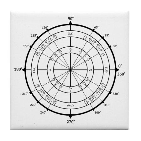 Unit Circle - CafePress - Math Geek Unit Circle - Tile Coaster, Drink Coaster