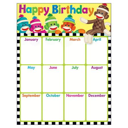 SOCK MONKEY HAPPY BIRTHDAY LEARNING CHART - Sock Monkey Birthday