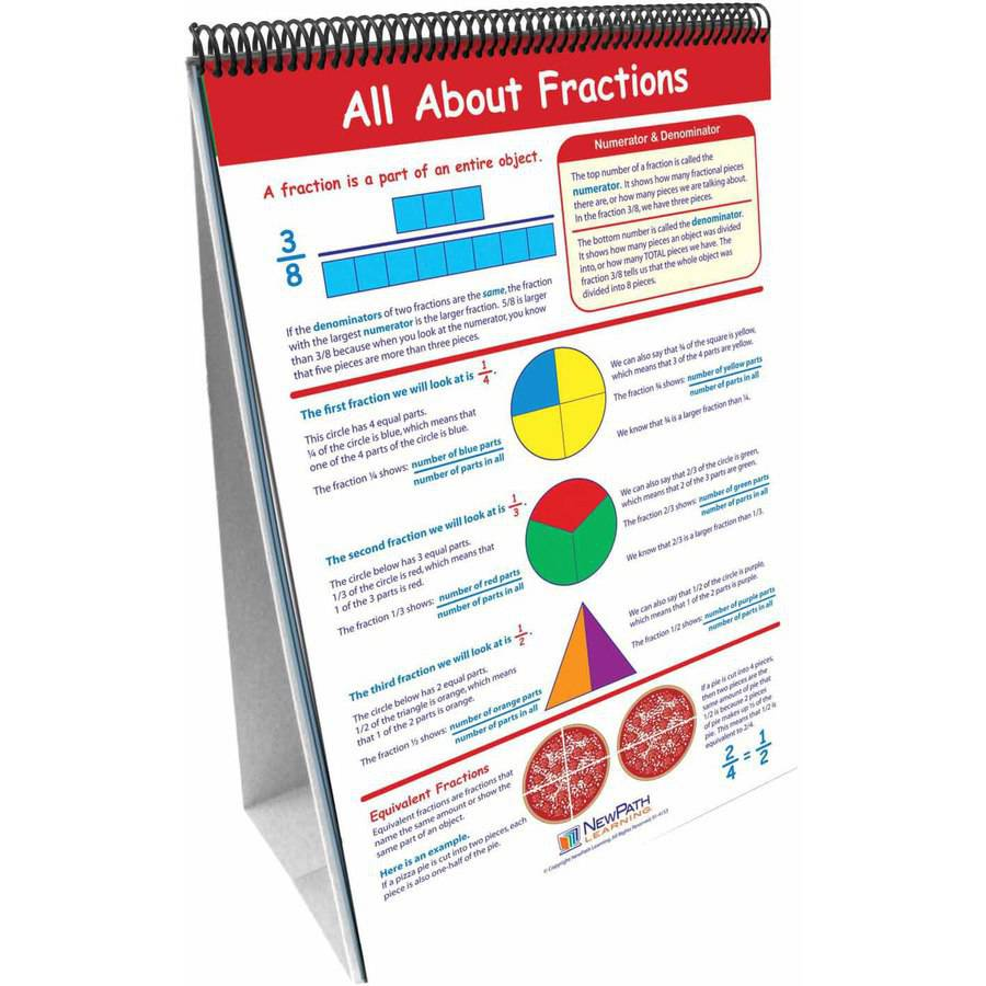 Newpath Math Curriculum Mastery Flip Chart, Multiple Grade Levels