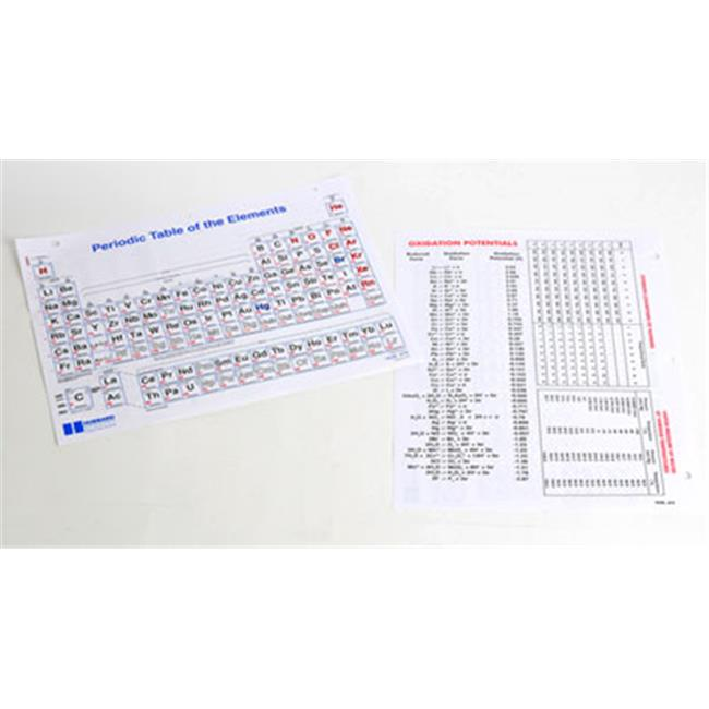 American Educational 479 Periodic Table Chart